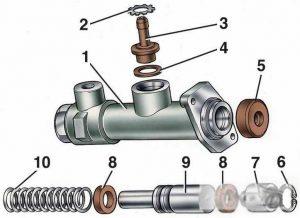 Устройство главного тормозного цилиндра Ваз 2107